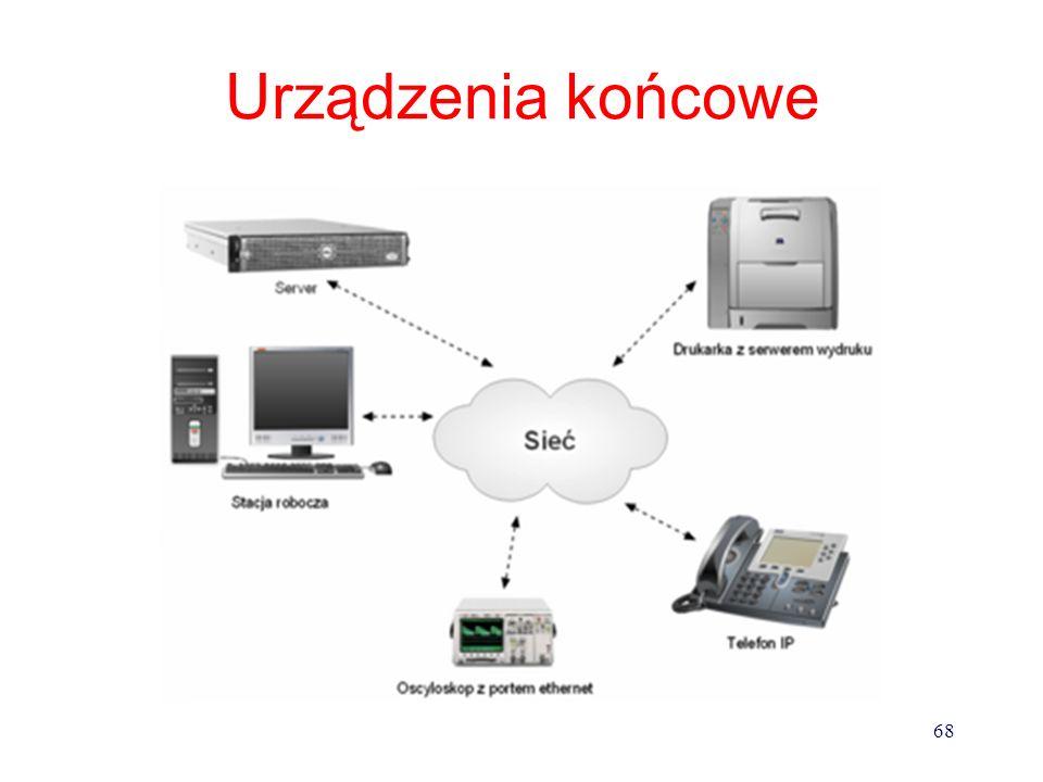 Router i punkt dostępowy w jednym Router WI-FI 67