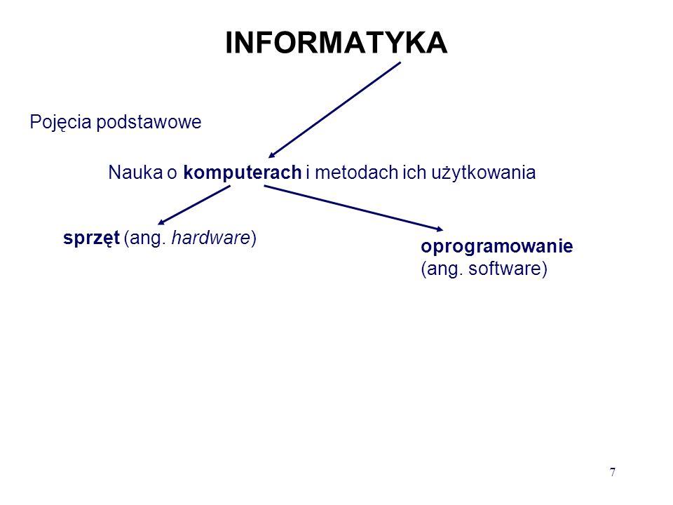 Złożone akcje programu składają się z operacji elementarnych, do których należą: wysyłanie wartości do komórek pamięci i pobieranie ich zawartości wykonywanie podstawowych operacji arytmetycznych (dodawanie, odejmowanie, mnożenie, dzielenie) wykonywanie operacji testujących wykonywanie skoków programowych zarządzanie adresami komórek pamięci wysyłanie rozkazów do urządzeń zewnętrznych 27