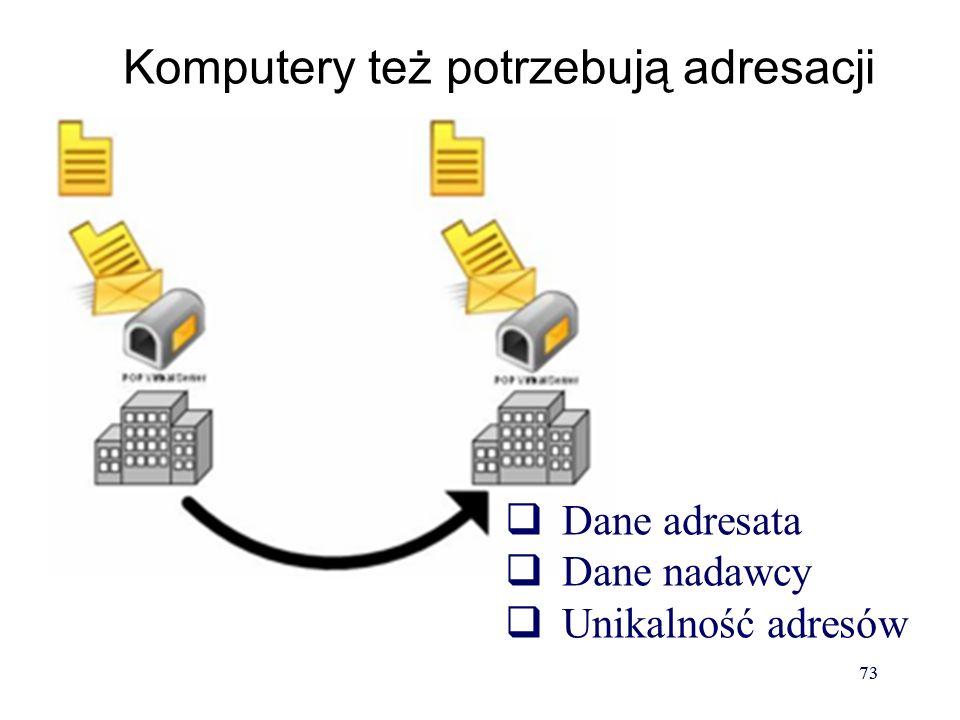 Karta sieciowa ze złączem PCI do sieci bezprzewodowej 72