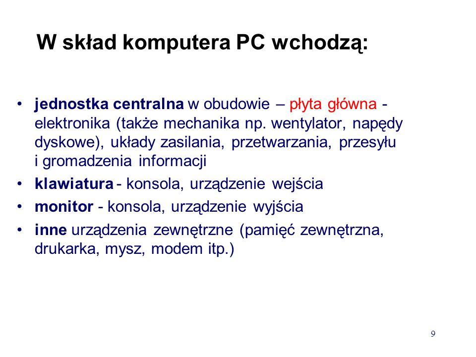 W skład komputera PC wchodzą: jednostka centralna w obudowie – płyta główna - elektronika (także mechanika np.