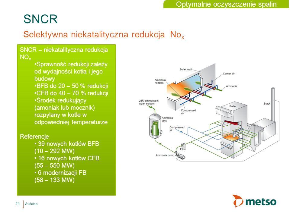 © Metso SNCR Selektywna niekatalityczna redukcja No x 11 SNCR – niekatalityczna redukcja NO x Sprawność redukcji zależy od wydajności kotła i jego bud