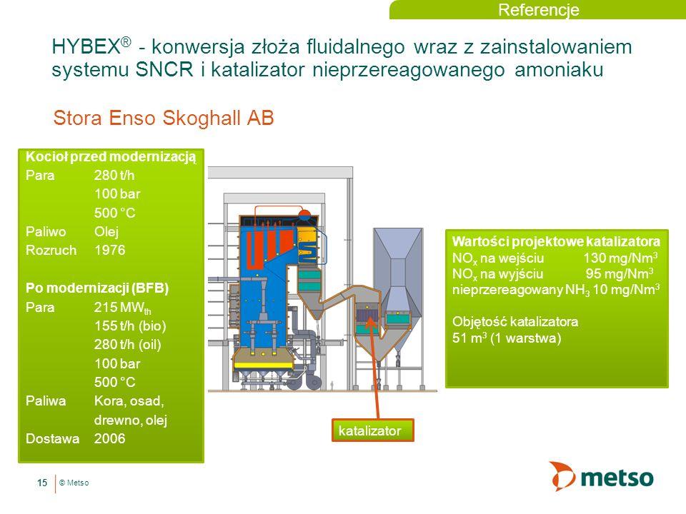 © Metso Stora Enso Skoghall AB 15 HYBEX ® - konwersja złoża fluidalnego wraz z zainstalowaniem systemu SNCR i katalizator nieprzereagowanego amoniaku katalizator Referencje Kocioł przed modernizacją Para280 t/h 100 bar 500 °C PaliwoOlej Rozruch1976 Po modernizacji (BFB) Para215 MW th 155 t/h (bio) 280 t/h (oil) 100 bar 500 °C PaliwaKora, osad, drewno, olej Dostawa2006 Wartości projektowe katalizatora NO x na wejściu 130 mg/Nm 3 NO x na wyjściu 95 mg/Nm 3 nieprzereagowany NH 3 10 mg/Nm 3 Objętość katalizatora 51 m 3 (1 warstwa)