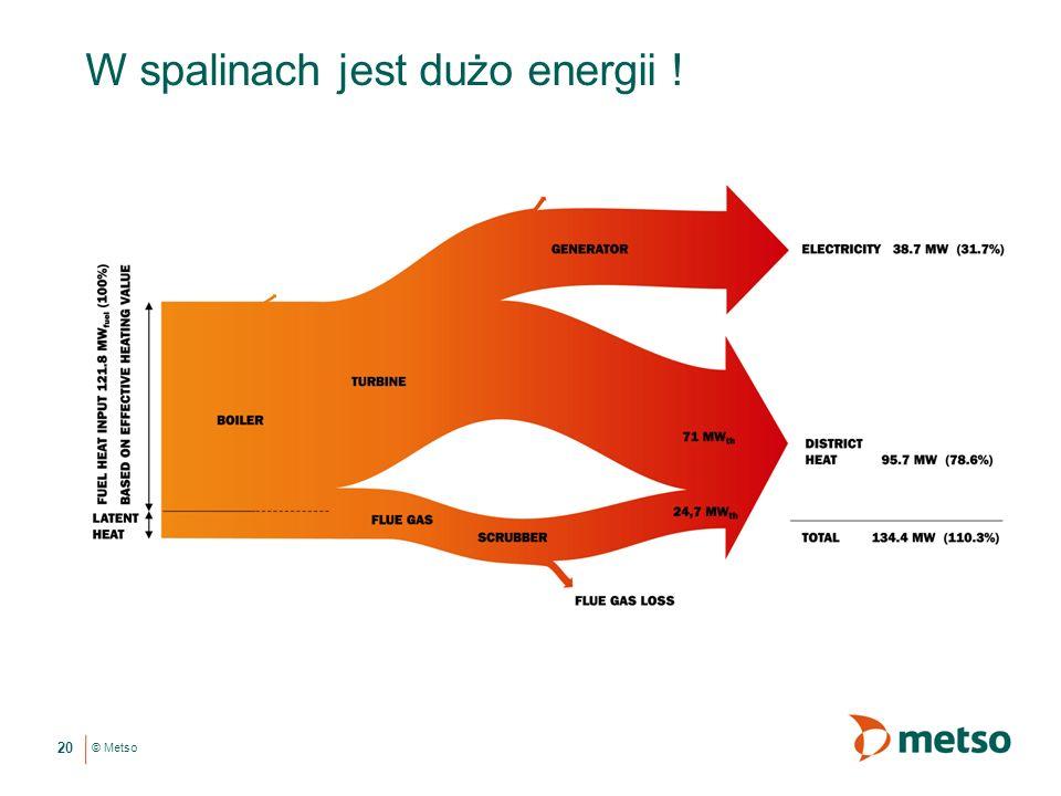 © Metso W spalinach jest dużo energii ! 20