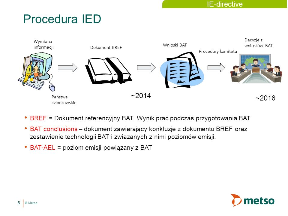 © Metso Procedura IED BREF = Dokument referencyjny BAT.