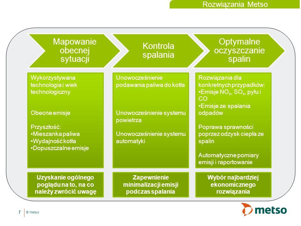 © Metso Mapowanie obecnej sytuacji Kontrola spalania Optymalne oczyszczanie spalin 7 Uzyskanie ogólnego poglądu na to, na co należy zwrócić uwagę Zape