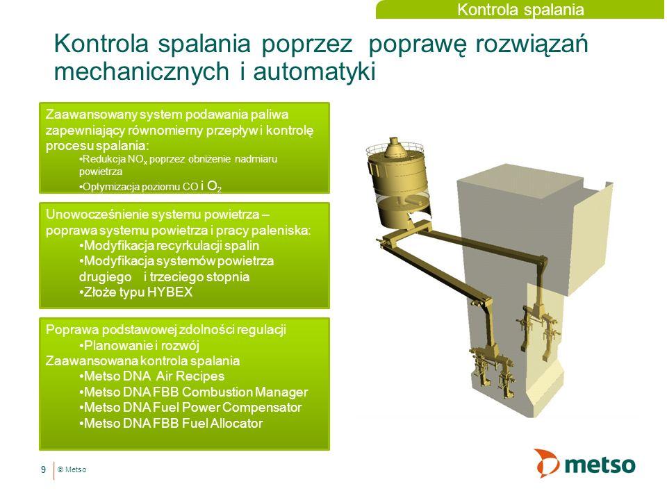 © Metso Kontrola spalania poprzez poprawę rozwiązań mechanicznych i automatyki 9 Zaawansowany system podawania paliwa zapewniający równomierny przepły