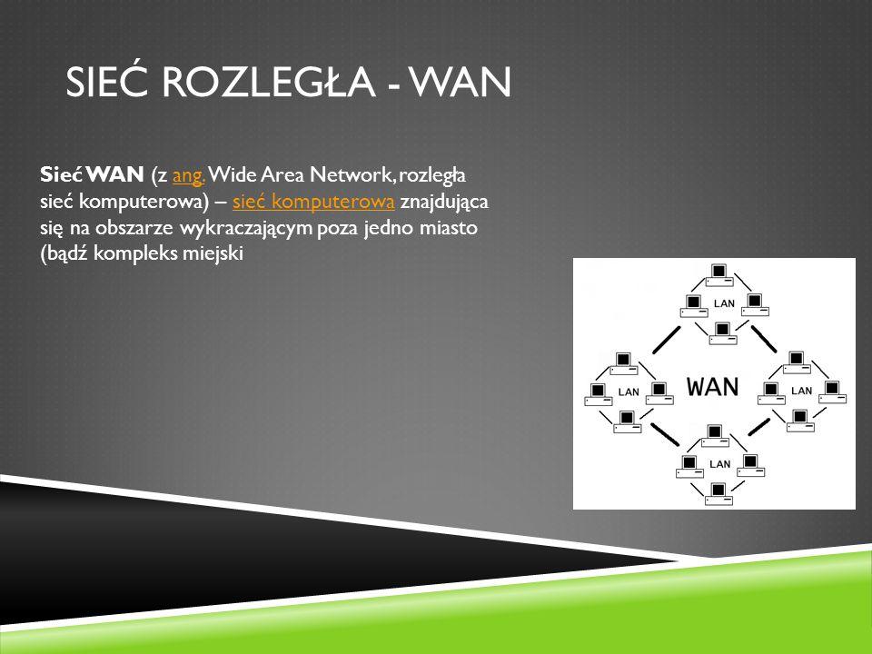 SIEĆ ROZLEGŁA - WAN Sieć WAN (z ang. Wide Area Network, rozległa sieć komputerowa) – sieć komputerowa znajdująca się na obszarze wykraczającym poza je