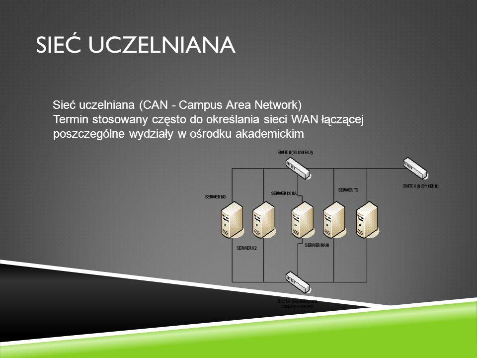 SIEĆ UCZELNIANA Sieć uczelniana (CAN - Campus Area Network) Termin stosowany często do określania sieci WAN łączącej poszczególne wydziały w ośrodku a