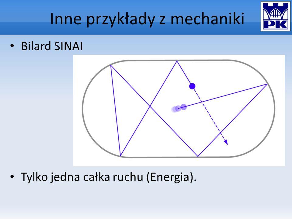 Inne przykłady z mechaniki Bilard SINAI Tylko jedna całka ruchu (Energia).