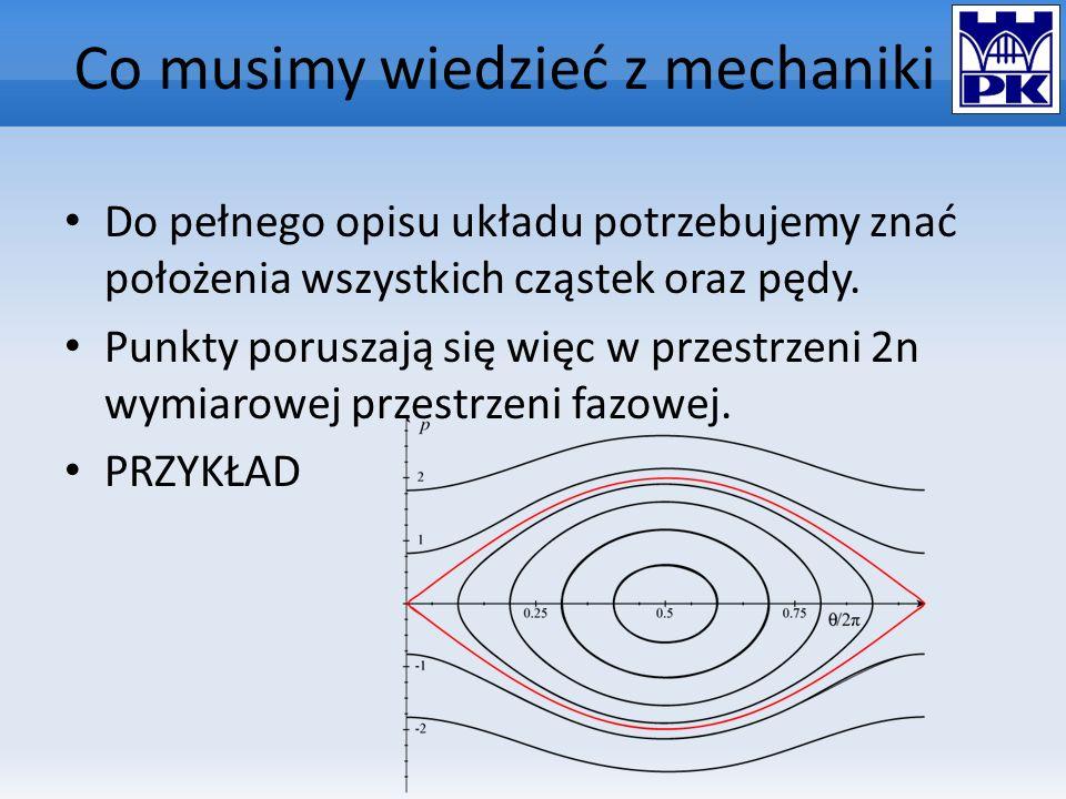 Co musimy wiedzieć z mechaniki Do pełnego opisu układu potrzebujemy znać położenia wszystkich cząstek oraz pędy. Punkty poruszają się więc w przestrze