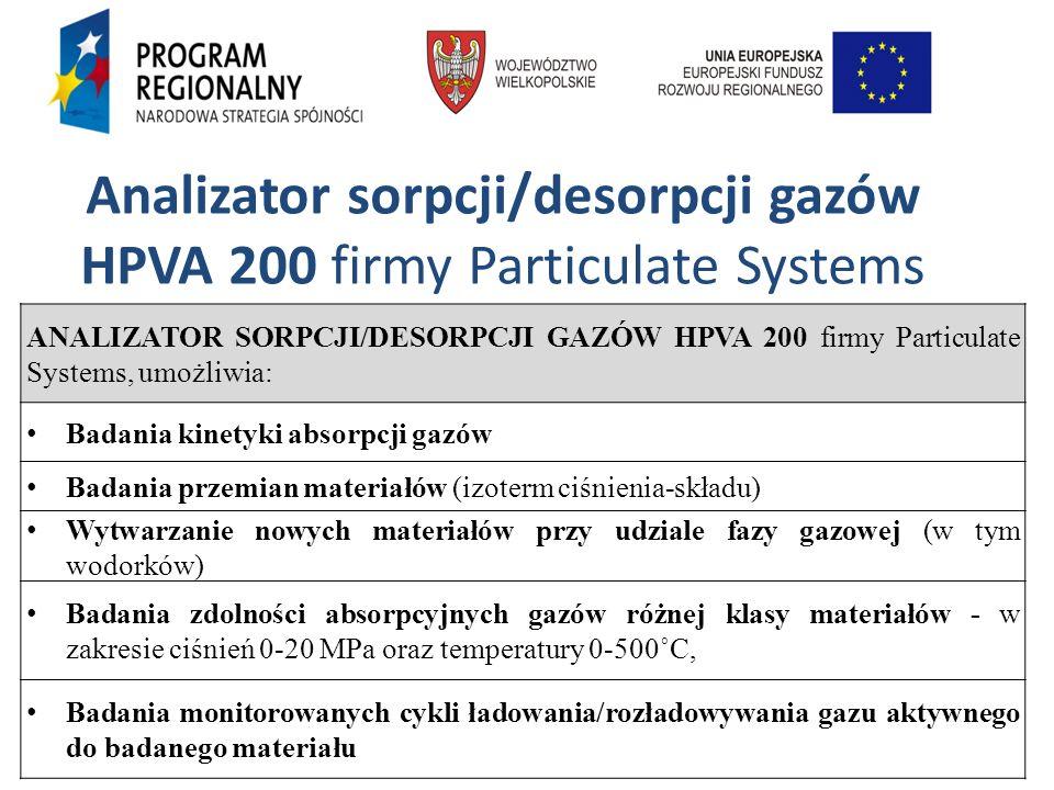 Analizator sorpcji/desorpcji gazów HPVA 200 firmy Particulate Systems ANALIZATOR SORPCJI/DESORPCJI GAZÓW HPVA 200 firmy Particulate Systems, umożliwia