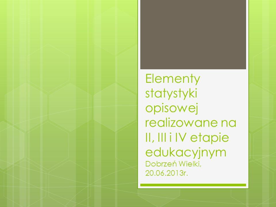 Zgodnie z podstawą programową rozdział 9 p.pkt.