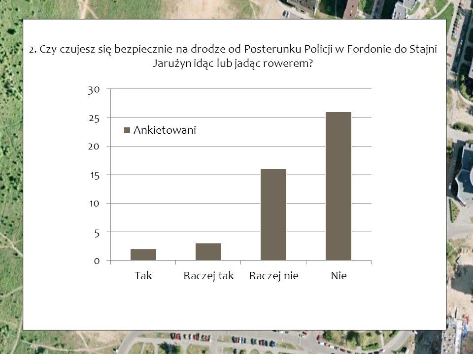 2. Czy czujesz się bezpiecznie na drodze od Posterunku Policji w Fordonie do Stajni Jarużyn idąc lub jadąc rowerem?