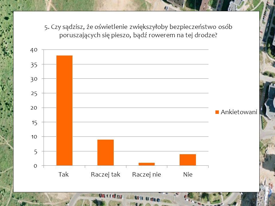 5. Czy sądzisz, że oświetlenie zwiększyłoby bezpieczeństwo osób poruszających się pieszo, bądź rowerem na tej drodze?