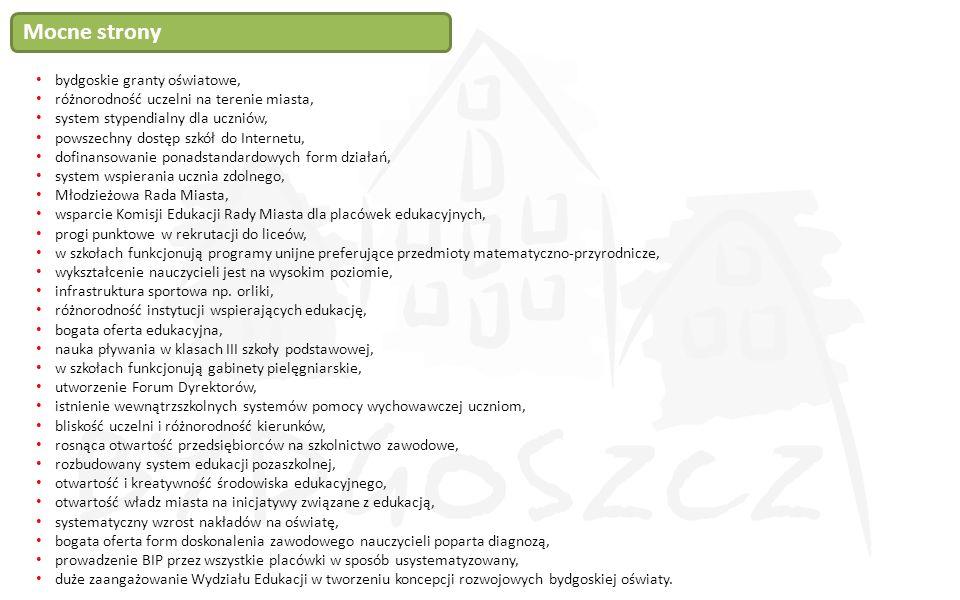 Dostosowanie edukacji wszystkich szczebli do potrzeb gospodarki i rynku pracy Aktywne uczestnictwo mieszkańców Bydgoszczy w Społeczeństwie Obywatelskim Wysoko wykwalifikowana kadra do kształcenia zawodowego 1.1
