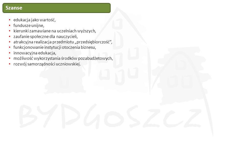 Sprawne zarządzanie oświatą Aktywne uczestnictwo mieszkańców Bydgoszczy w Społeczeństwie Obywatelskim Dyrektor liderem oświaty 4.4