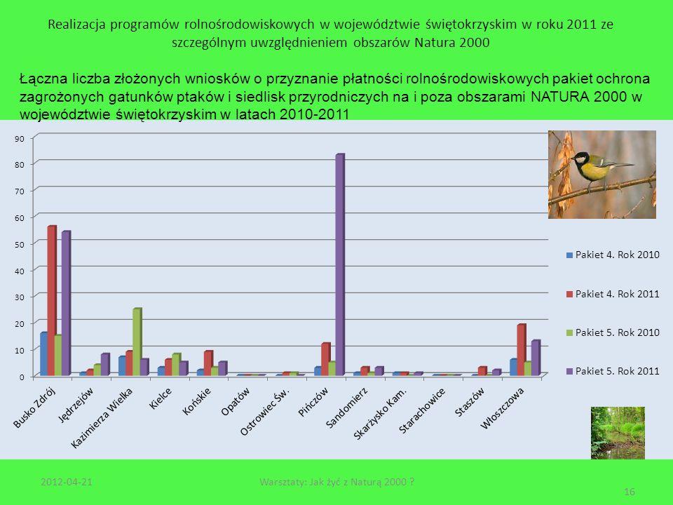 Realizacja programów rolnośrodowiskowych w województwie świętokrzyskim w roku 2011 ze szczególnym uwzględnieniem obszarów Natura 2000 2012-04-21 16 Wa