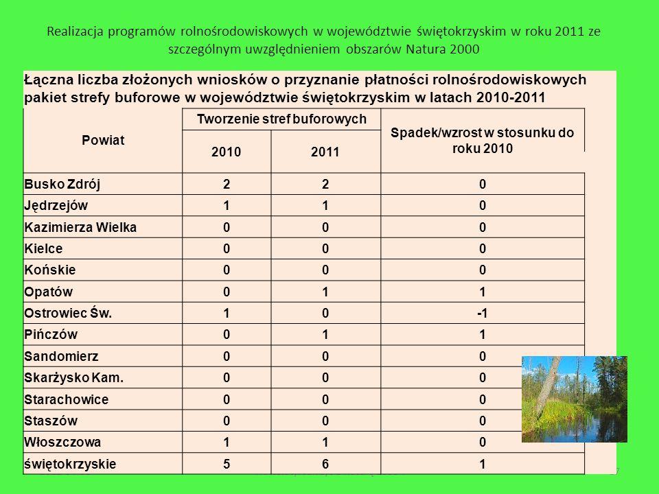 Realizacja programów rolnośrodowiskowych w województwie świętokrzyskim w roku 2011 ze szczególnym uwzględnieniem obszarów Natura 2000 2012-04-2117Wars