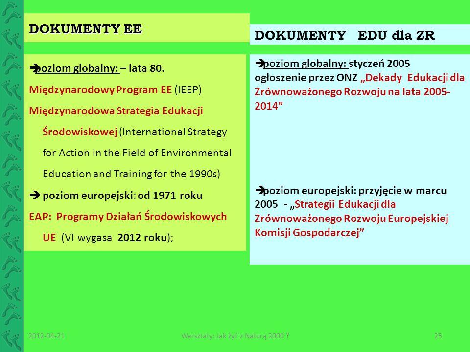 DOKUMENTY EE DOKUMENTY EDU dla ZR poziom globalny: styczeń 2005 ogłoszenie przez ONZ Dekady Edukacji dla Zrównoważonego Rozwoju na lata 2005- 2014 poz