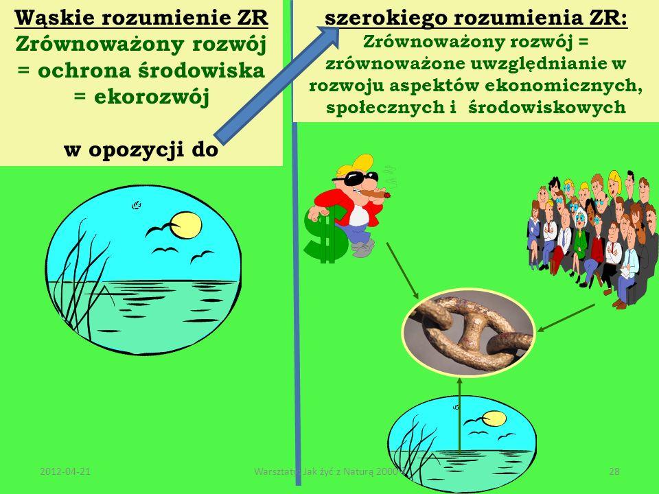 Wąskie rozumienie ZR Zrównoważony rozwój = ochrona środowiska = ekorozwój w opozycji do szerokiego rozumienia ZR: Zrównoważony rozwój = zrównoważone u