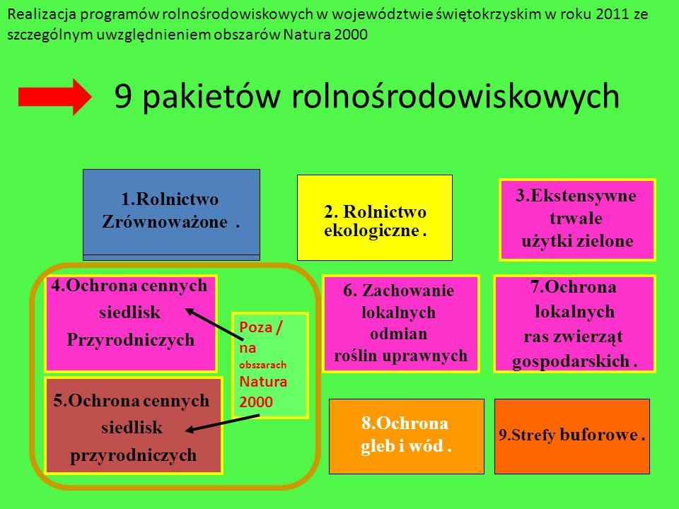 3.Realizacja programów rolnośrodowiskowych w województwie świętokrzyskim.