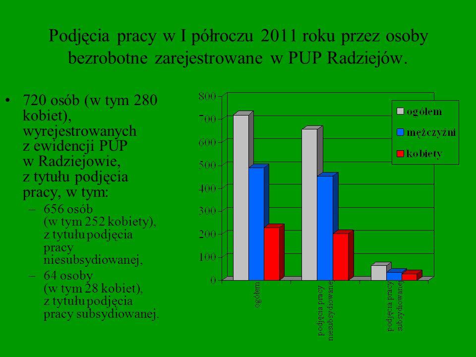 Podjęcia pracy w I półroczu 2010 i 2011 roku przez osoby bezrobotne zarejestrowane w PUP Radziejów.