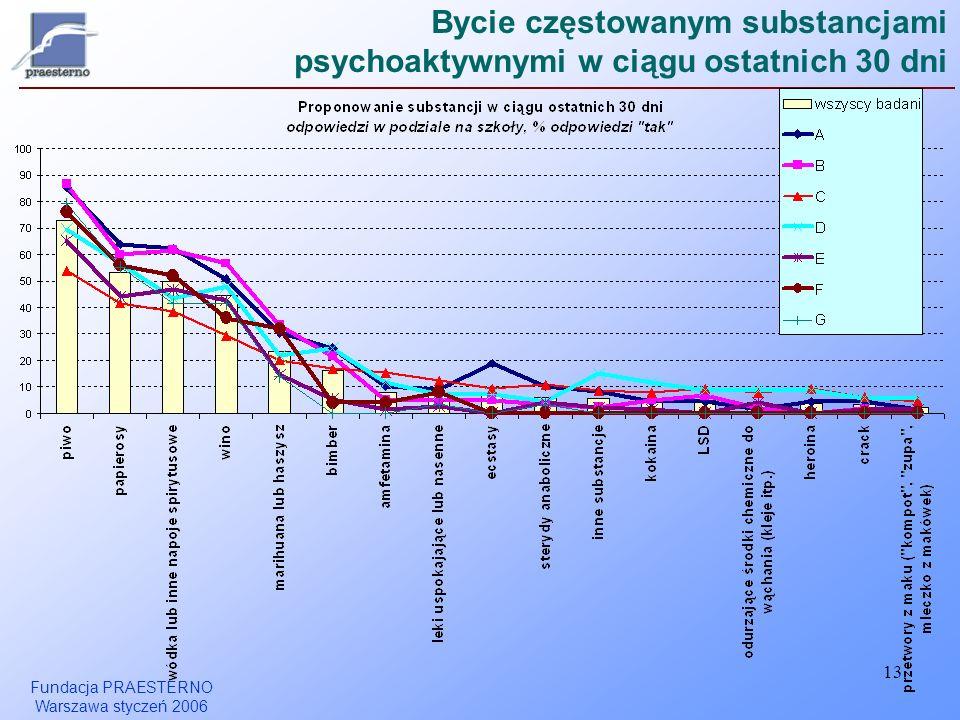 Fundacja PRAESTERNO Warszawa styczeń 2006 13 Bycie częstowanym substancjami psychoaktywnymi w ciągu ostatnich 30 dni