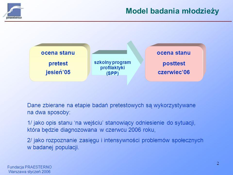 Fundacja PRAESTERNO Warszawa styczeń 2006 3 Ocena skuteczności szkoły w radzeniu sobie z problemami