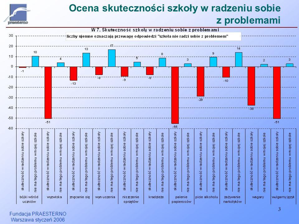 Fundacja PRAESTERNO Warszawa styczeń 2006 4 Opinie na temat szkoły i środowiska szkolnego