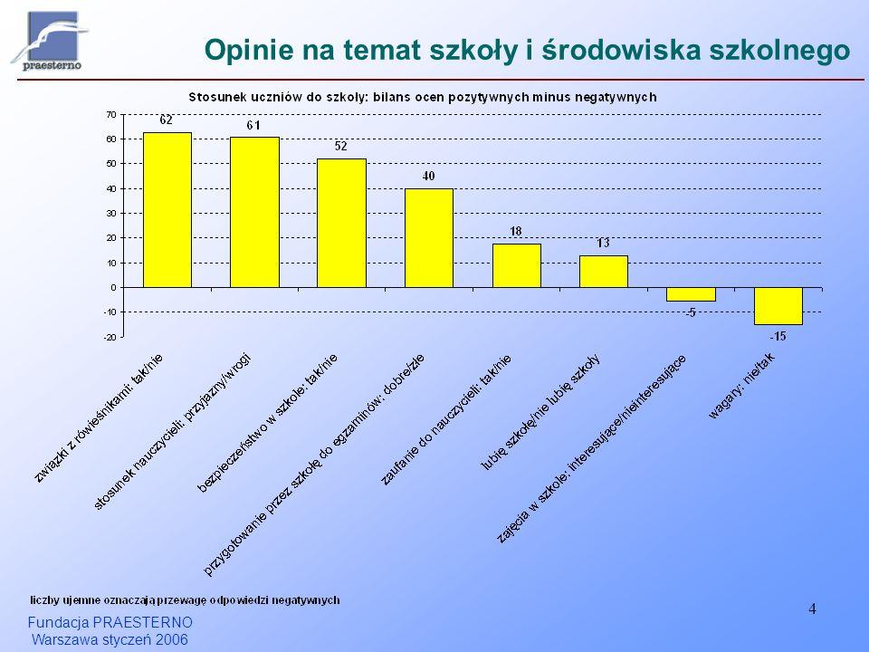 Fundacja PRAESTERNO Warszawa styczeń 2006 15 Ocena szkodliwości kilkakrotnego użycia substancji psychoaktywnych