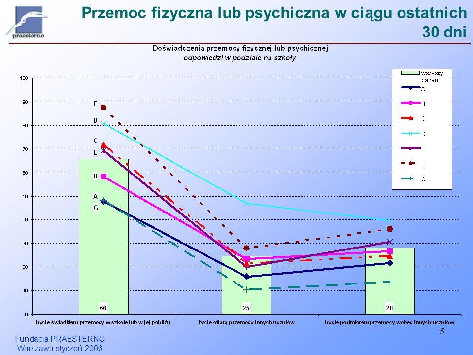 Fundacja PRAESTERNO Warszawa styczeń 2006 5 Przemoc fizyczna lub psychiczna w ciągu ostatnich 30 dni