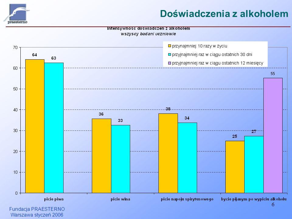 Fundacja PRAESTERNO Warszawa styczeń 2006 6 Doświadczenia z alkoholem