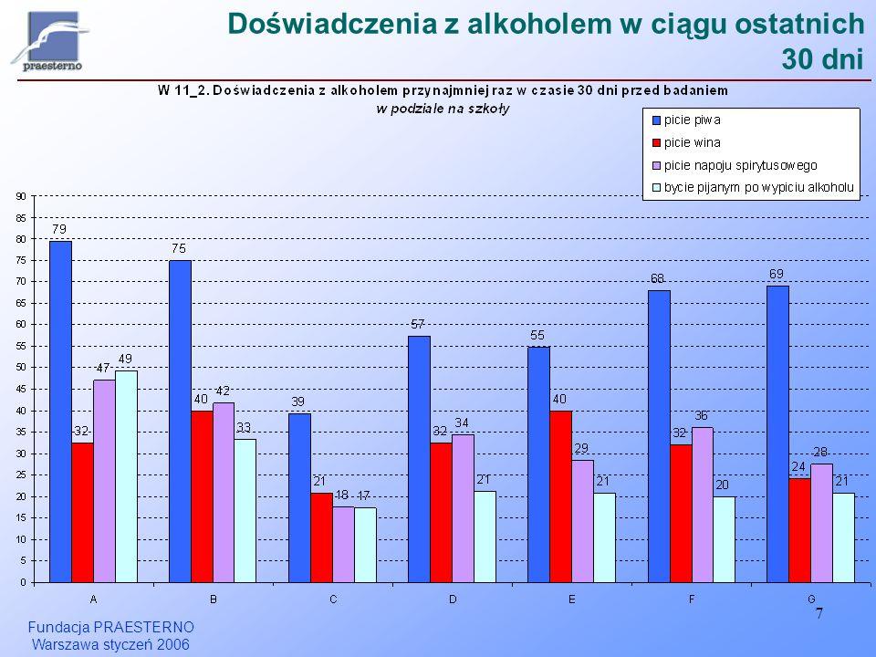 Fundacja PRAESTERNO Warszawa styczeń 2006 7 Doświadczenia z alkoholem w ciągu ostatnich 30 dni