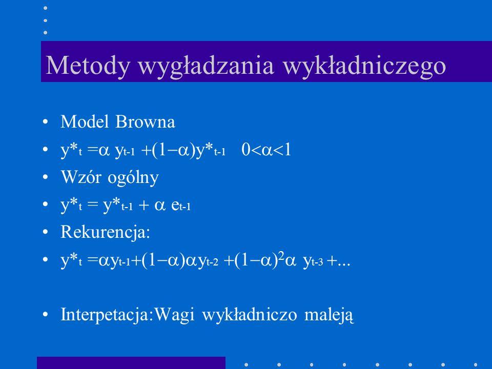 Metoda Holta Trend y* t = y t-1 y* t-1 +F t-1 ) F t = y* t y* t-1 )+(1 F t-1 Prognoza: y* t+T =( y t-1 y* t-1 +F t-1 ))+T F t-1 Trend multiplikatywny (wykładniczy) F t = y* t y* t-1 )+(1 F t-1