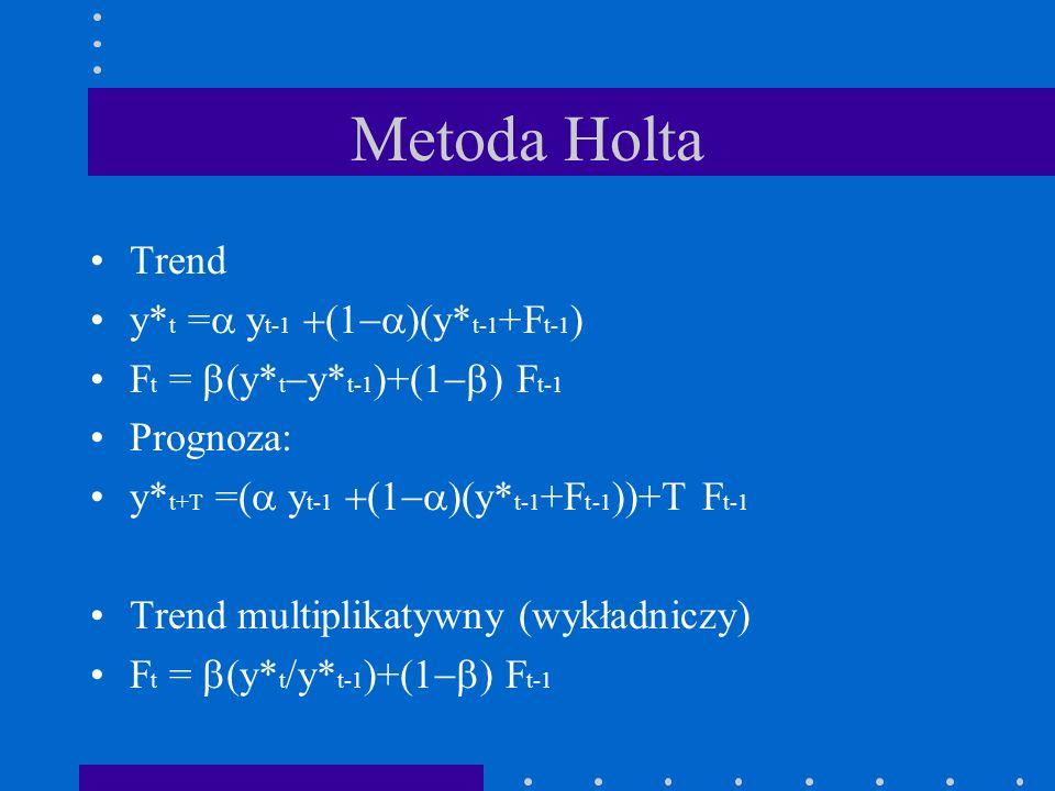 Metoda Holta Trend y* t = y t-1 y* t-1 +F t-1 ) F t = y* t y* t-1 )+(1 F t-1 Prognoza: y* t+T =( y t-1 y* t-1 +F t-1 ))+T F t-1 Trend multiplikatywny