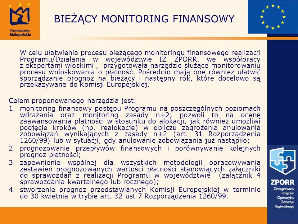 BIEŻĄCY MONITORING FINANSOWY W celu ułatwienia procesu bieżącego monitoringu finansowego realizacji Programu/Działania w województwie IZ ZPORR, we współpracy z ekspertami włoskimi, przygotowała narzędzie służące monitorowaniu procesu wnioskowania o płatność.