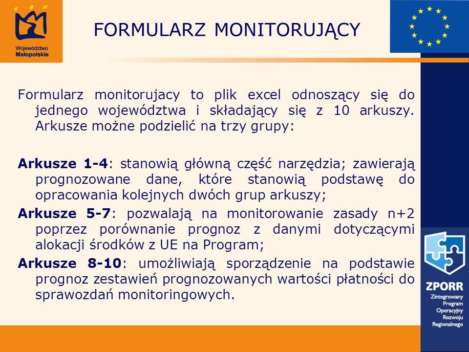 FORMULARZ MONITORUJĄCY Formularz monitorujacy to plik excel odnoszący się do jednego województwa i składający się z 10 arkuszy. Arkusze możne podzieli