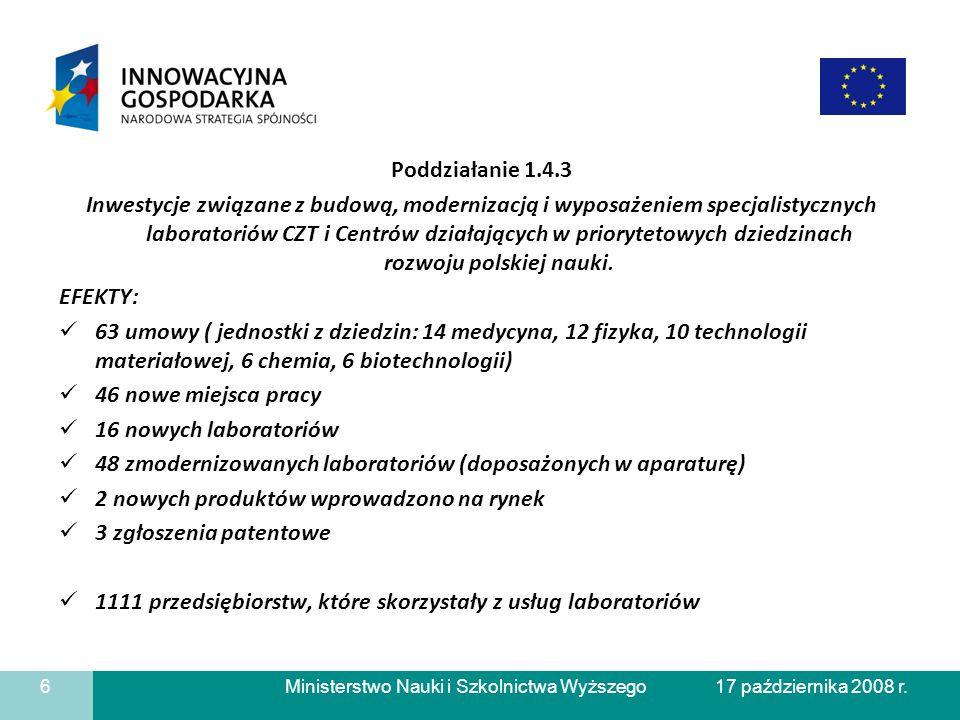 Ministerstwo Nauki i Szkolnictwa Wyższego Poddziałanie 1.4.3 Inwestycje związane z budową, modernizacją i wyposażeniem specjalistycznych laboratoriów CZT i Centrów działających w priorytetowych dziedzinach rozwoju polskiej nauki.