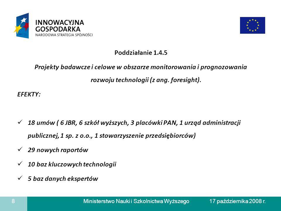 Ministerstwo Nauki i Szkolnictwa Wyższego Poddziałanie 1.4.5 Projekty badawcze i celowe w obszarze monitorowania i prognozowania rozwoju technologii (z ang.