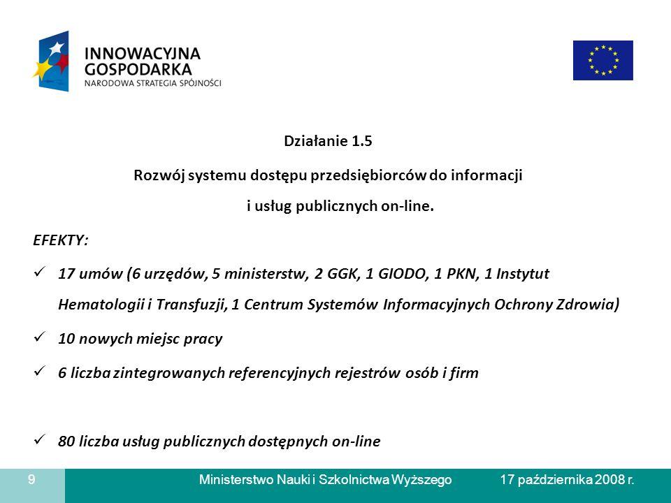 Ministerstwo Nauki i Szkolnictwa Wyższego Działanie 1.5 Rozwój systemu dostępu przedsiębiorców do informacji i usług publicznych on-line.