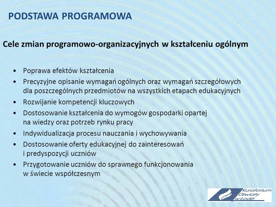 Cele zmian programowo-organizacyjnych w kształceniu ogólnym Poprawa efektów kształcenia Precyzyjne opisanie wymagań ogólnych oraz wymagań szczegółowych dla poszczególnych przedmiotów na wszystkich etapach edukacyjnych Rozwijanie kompetencji kluczowych Dostosowanie kształcenia do wymogów gospodarki opartej na wiedzy oraz potrzeb rynku pracy Indywidualizacja procesu nauczania i wychowywania Dostosowanie oferty edukacyjnej do zainteresowań i predyspozycji uczniów Przygotowanie uczniów do sprawnego funkcjonowania w świecie współczesnym PODSTAWA PROGRAMOWA