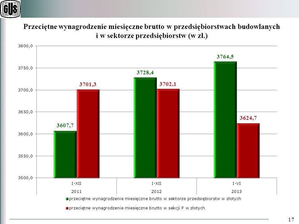 17 Przeciętne wynagrodzenie miesięczne brutto w przedsiębiorstwach budowlanych i w sektorze przedsiębiorstw (w zł.)