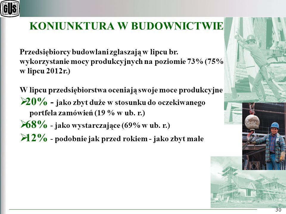 30 KONIUNKTURA W BUDOWNICTWIE Przedsiębiorcy budowlani zgłaszają w lipcu br.