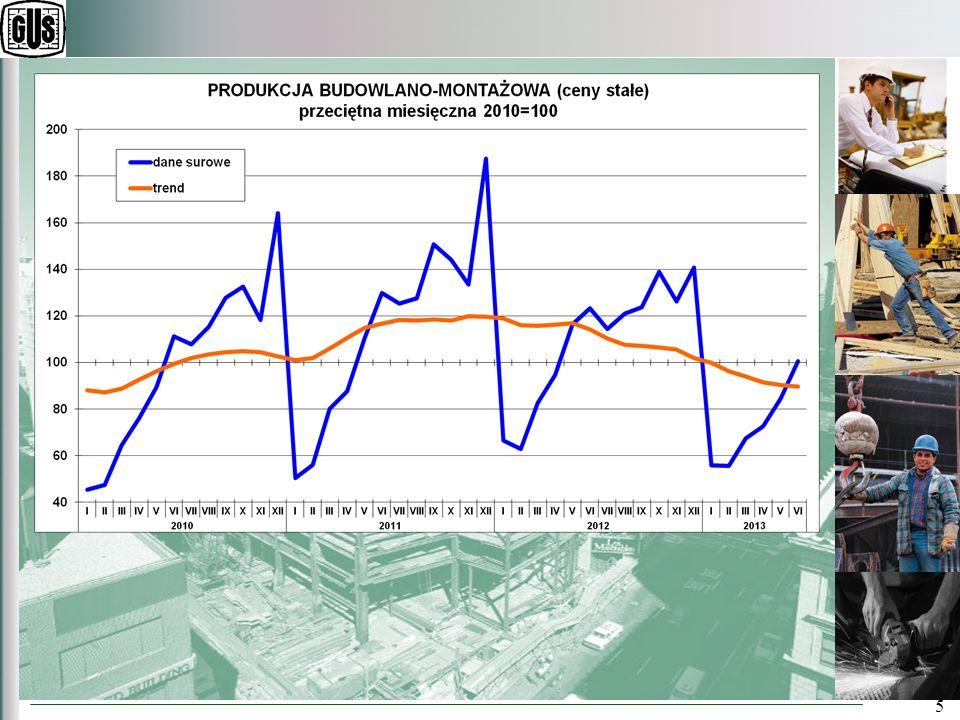 16 Dynamika przeciętnego wynagrodzenia brutto w przedsiębiorstwach budowlanych i w sektorze przedsiębiorstw (analogiczny okres poprzedniego roku=100)