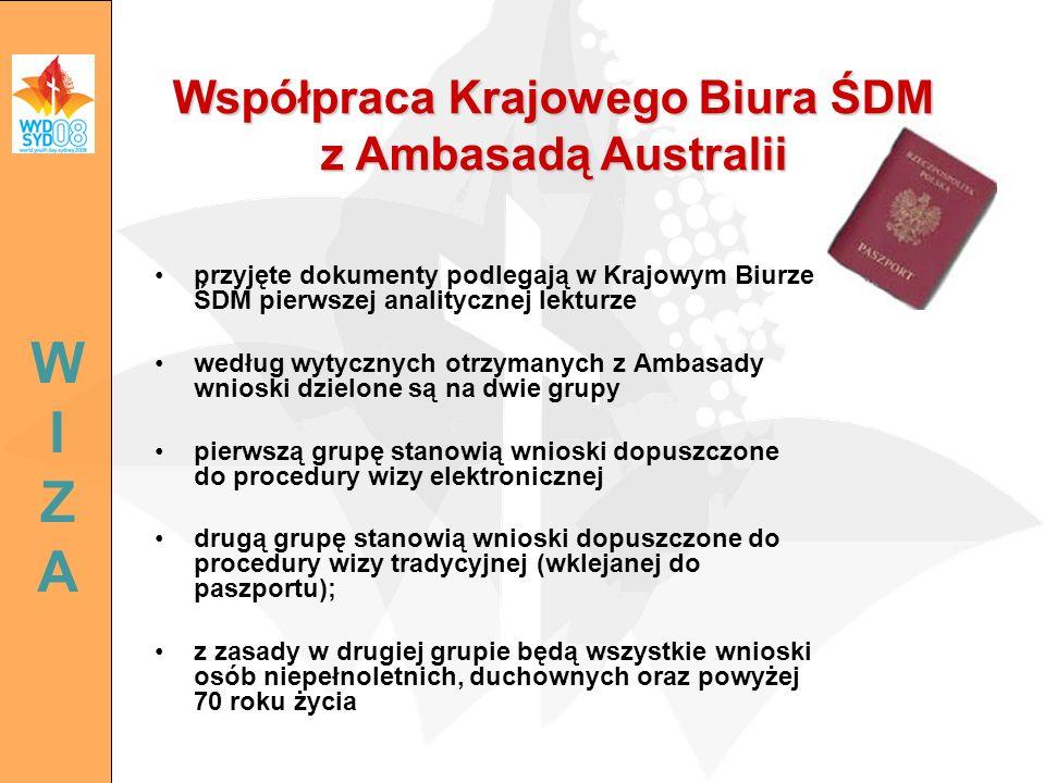 Współpraca Krajowego Biura ŚDM z Ambasadą Australii przyjęte dokumenty podlegają w Krajowym Biurze ŚDM pierwszej analitycznej lekturze według wytyczny