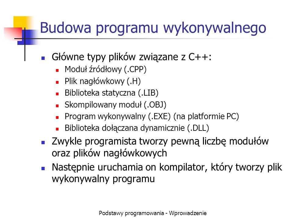 Podstawy programowania - Wprowadzenie Budowa programu wykonywalnego Główne typy plików związane z C++: Moduł źródłowy (.CPP) Plik nagłówkowy (.H) Bibl