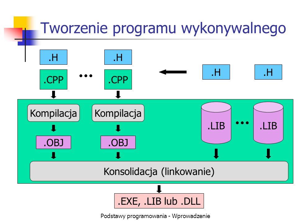 Podstawy programowania - Wprowadzenie Tworzenie programu wykonywalnego.H.CPP.LIB.H.CPP.H.LIB.H Kompilacja.OBJ Konsolidacja (linkowanie).EXE,.LIB lub.D
