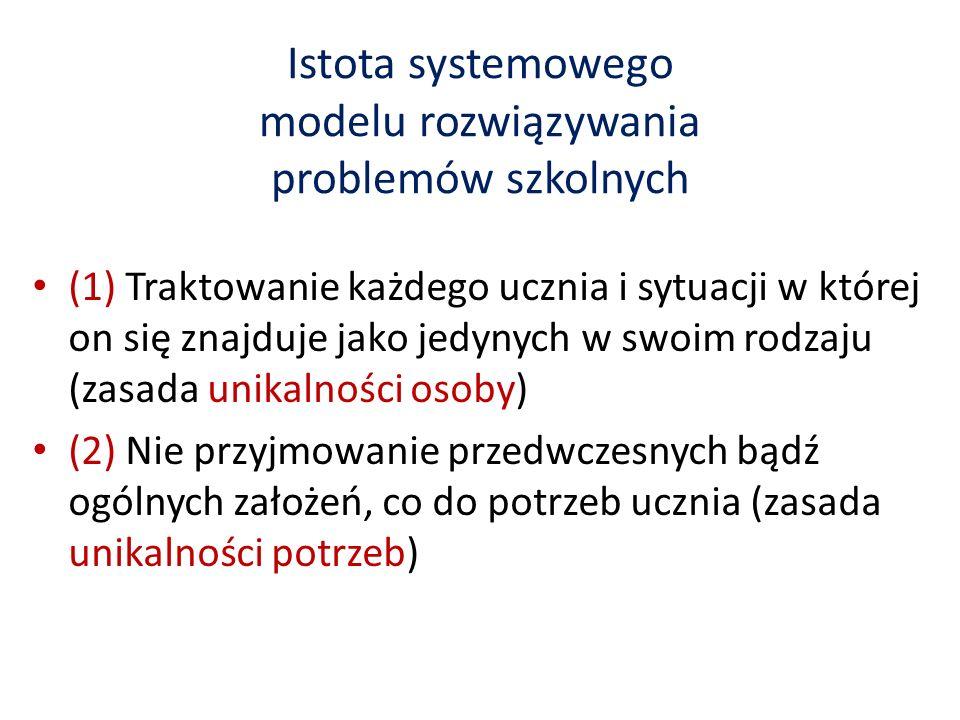 Istota systemowego modelu rozwiązywania problemów szkolnych (1) Traktowanie każdego ucznia i sytuacji w której on się znajduje jako jedynych w swoim rodzaju (zasada unikalności osoby) (2) Nie przyjmowanie przedwczesnych bądź ogólnych założeń, co do potrzeb ucznia (zasada unikalności potrzeb)