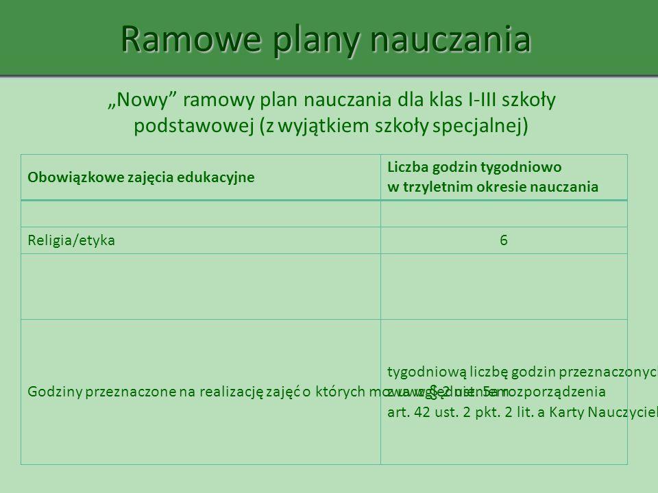 Ramowe plany nauczania Nowy ramowy plan nauczania dla klas I-III szkoły podstawowej (z wyjątkiem szkoły specjalnej) Obowiązkowe zajęcia edukacyjne Lic