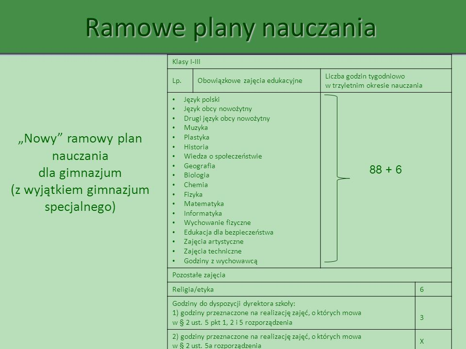 Ramowe plany nauczania Nowy ramowy plan nauczania dla gimnazjum (z wyjątkiem gimnazjum specjalnego) Klasy I-III Lp.Obowiązkowe zajęcia edukacyjne Licz